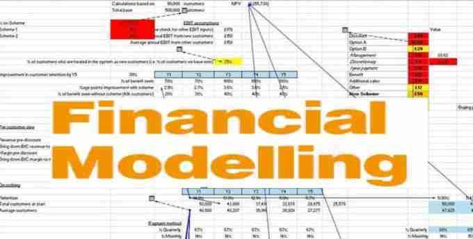 KTI FINANCIAL MODELING