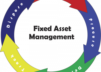 Asset_Management_Blog_Graphic